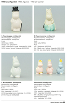 Arabia Moomin – product guide and price list for valuation 2020 - PRE-ORDER